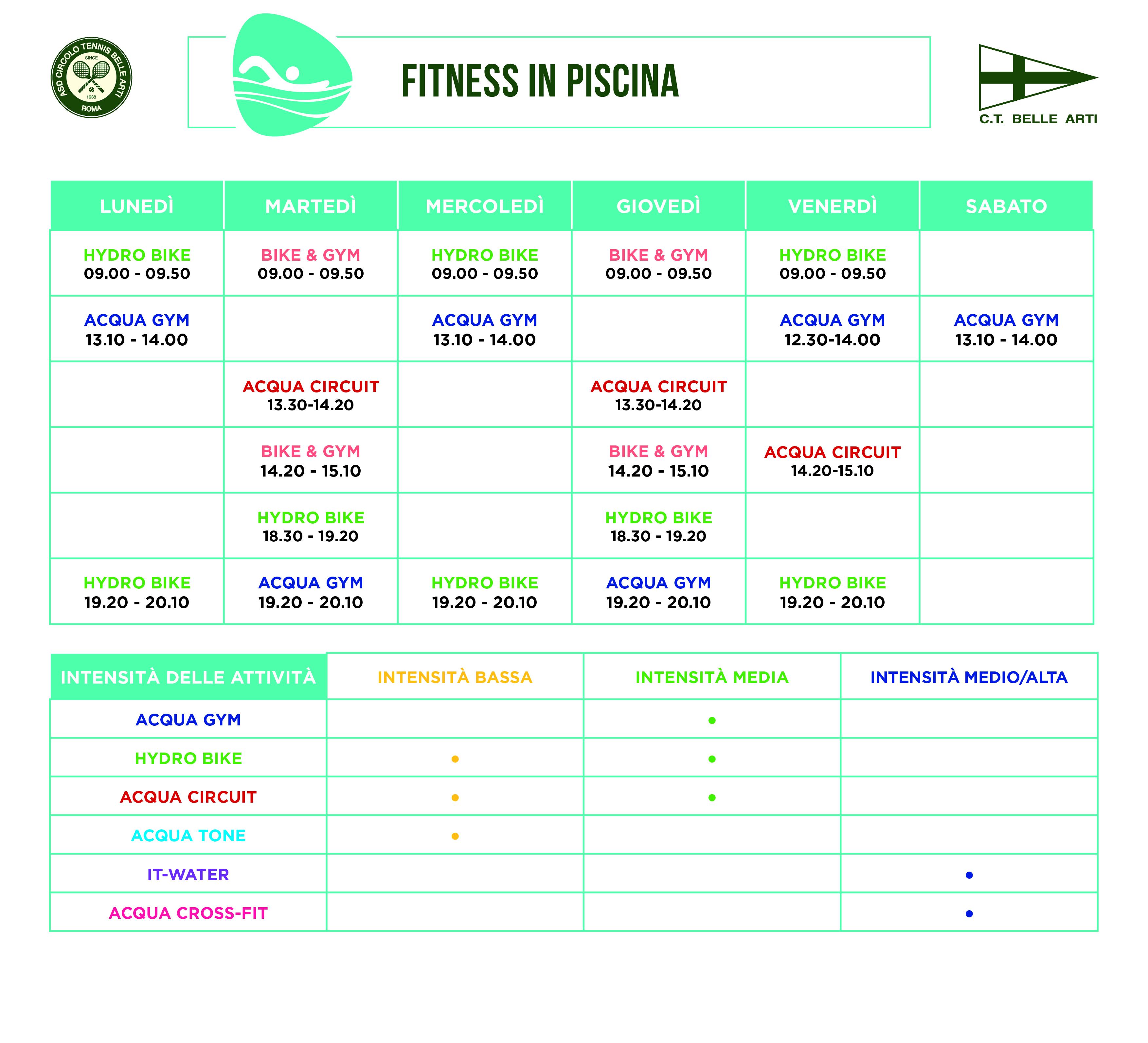 Orari fitness in PISCINA _18.02.2020_